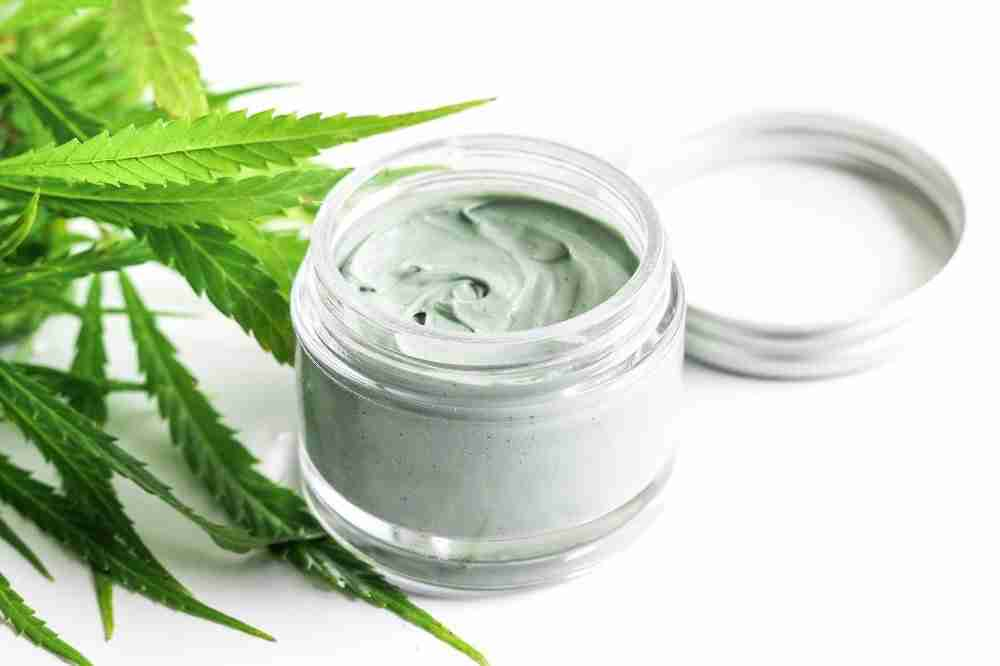 CBD Topicals for Skincare and Beauty